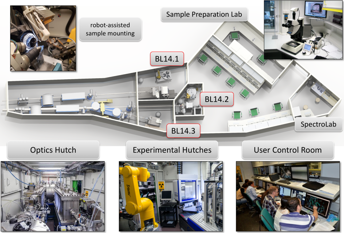 Beamlines overview - enlarged view